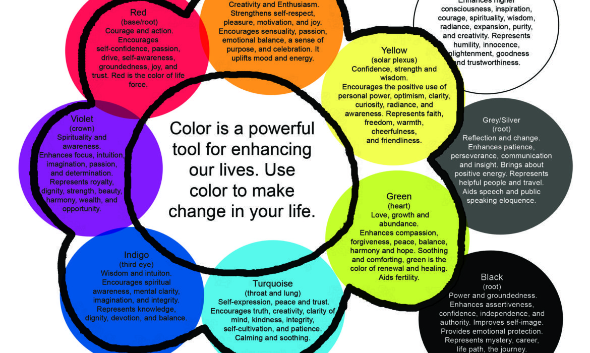 Change your life through color becky prater change your life with color nvjuhfo Images